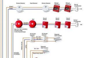 fire alarm systemv2